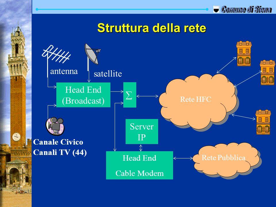 Comune di Siena Struttura della rete antenna satellite