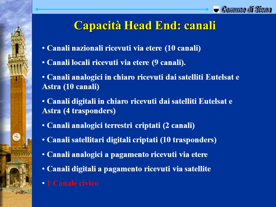 Capacità Head End: canali