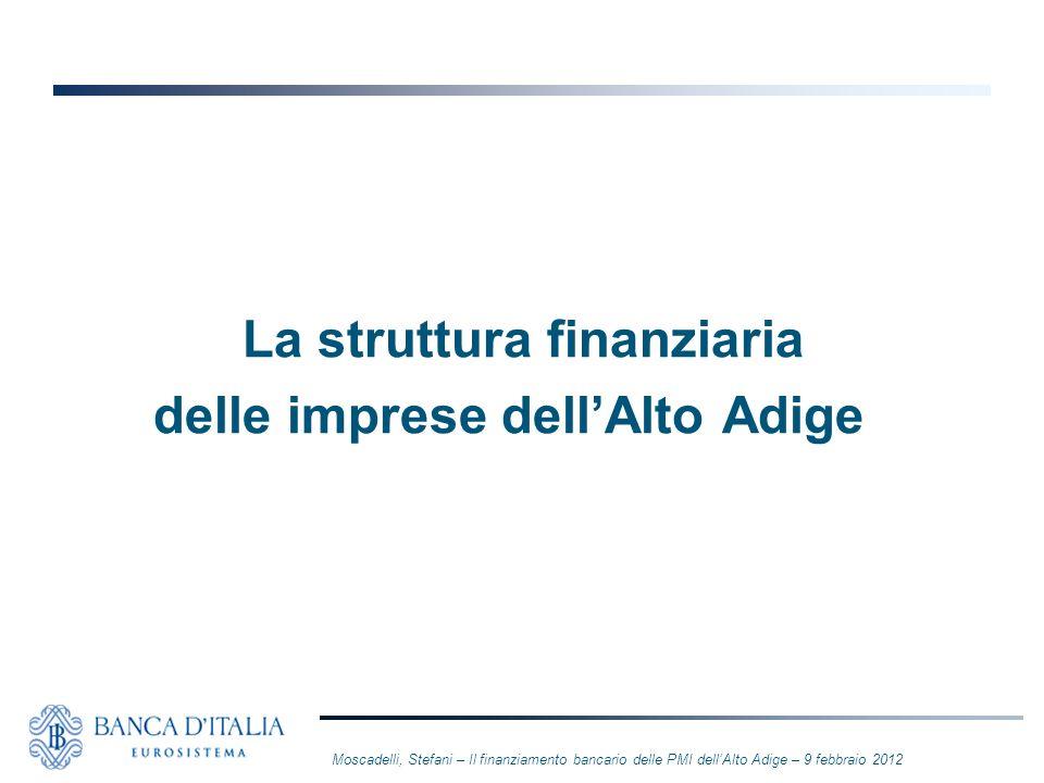 La struttura finanziaria delle imprese dell'Alto Adige