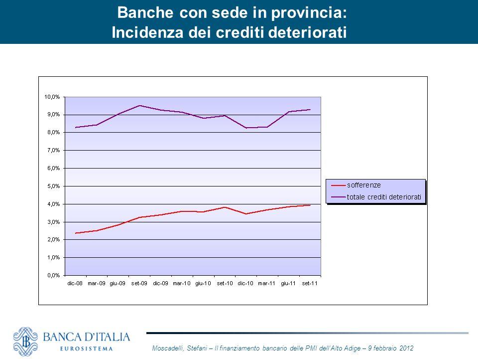 Banche con sede in provincia: Incidenza dei crediti deteriorati