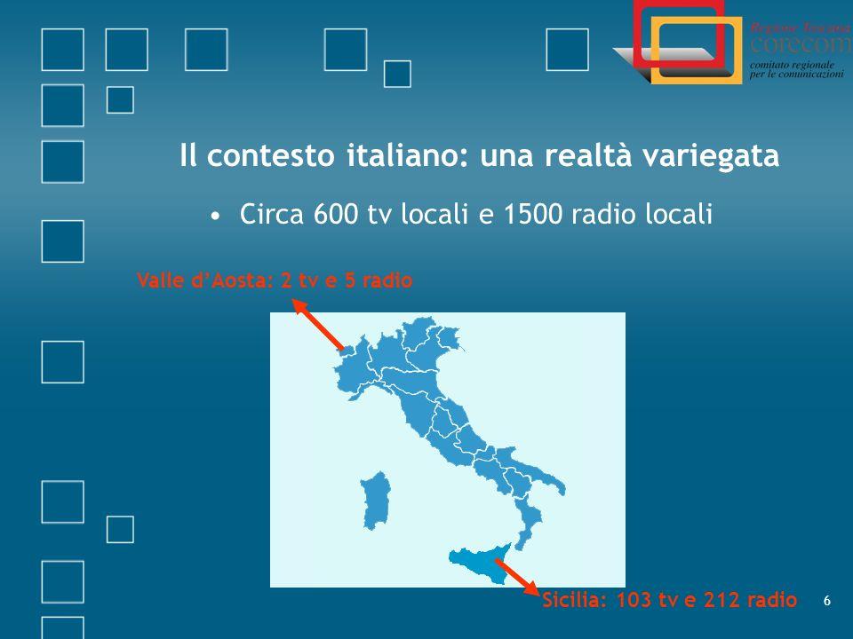 Il contesto italiano: una realtà variegata