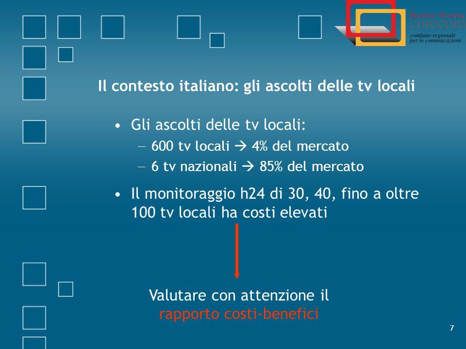 Il contesto italiano: gli ascolti delle tv locali