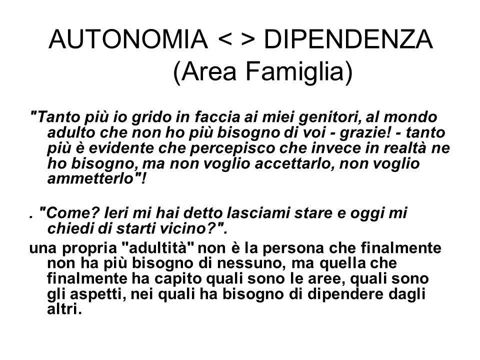 AUTONOMIA < > DIPENDENZA (Area Famiglia)