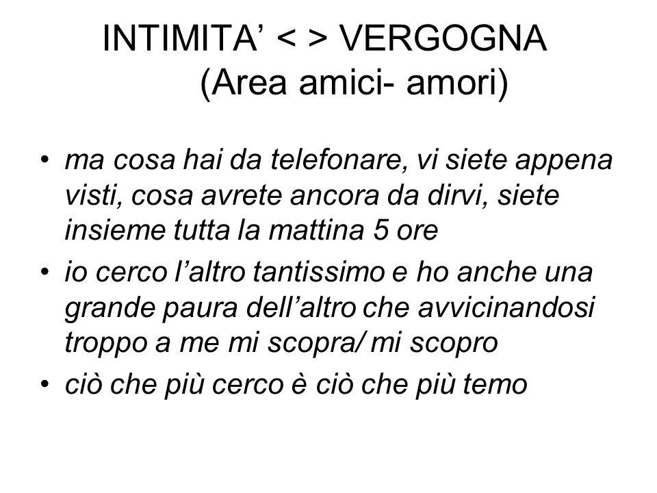 INTIMITA' < > VERGOGNA (Area amici- amori)
