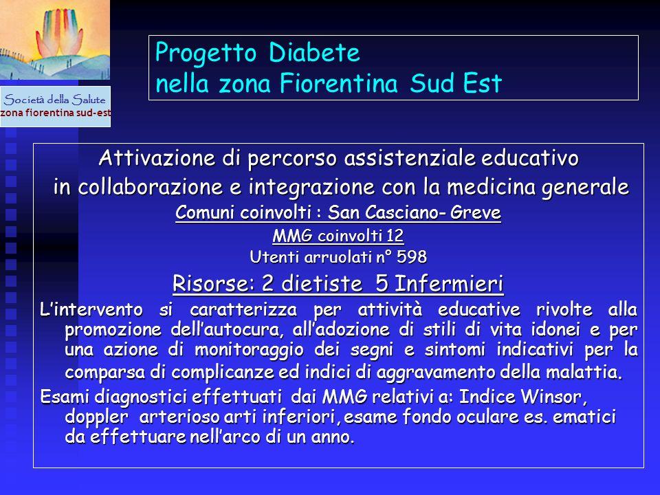 Progetto Diabete nella zona Fiorentina Sud Est