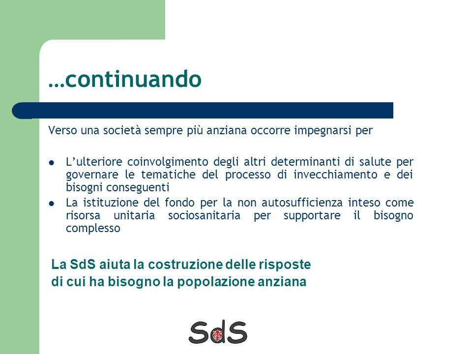 …continuando La SdS aiuta la costruzione delle risposte
