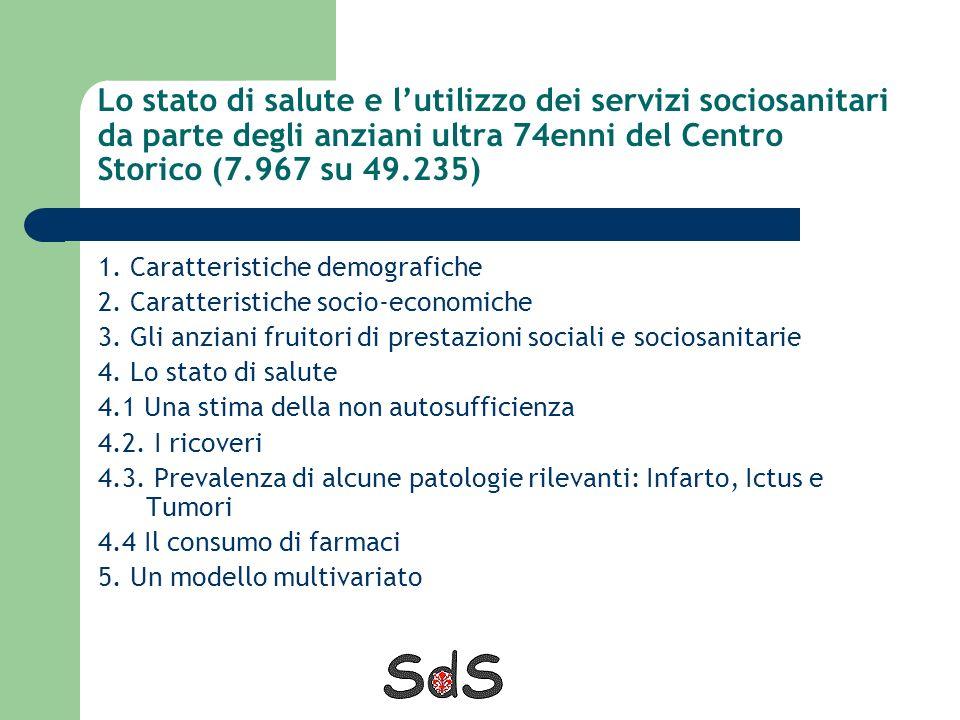 Lo stato di salute e l'utilizzo dei servizi sociosanitari da parte degli anziani ultra 74enni del Centro Storico (7.967 su 49.235)