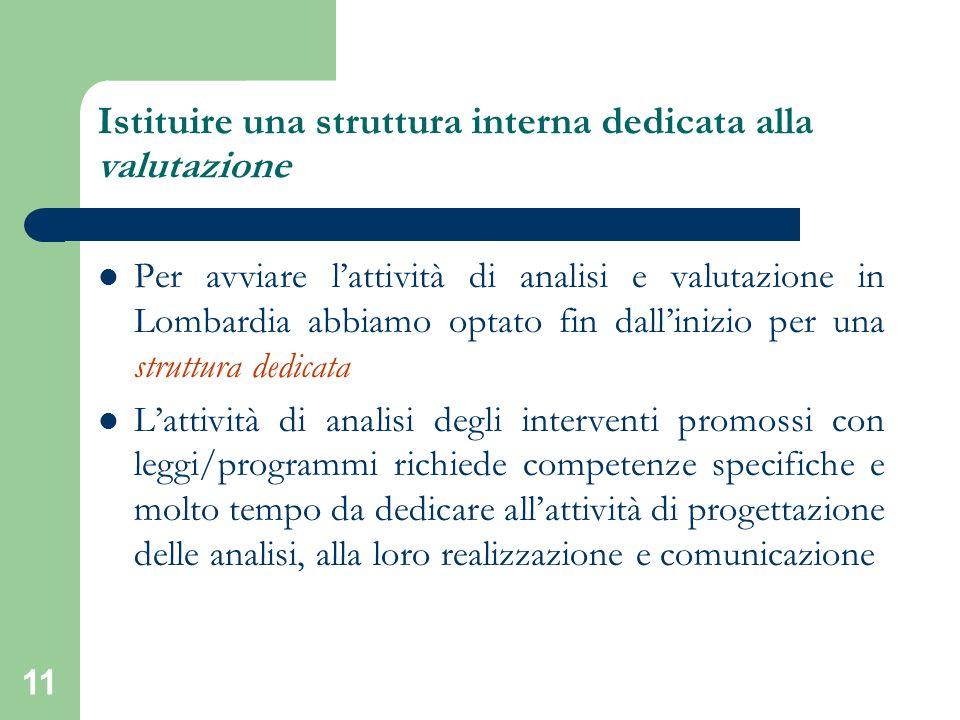 Istituire una struttura interna dedicata alla valutazione