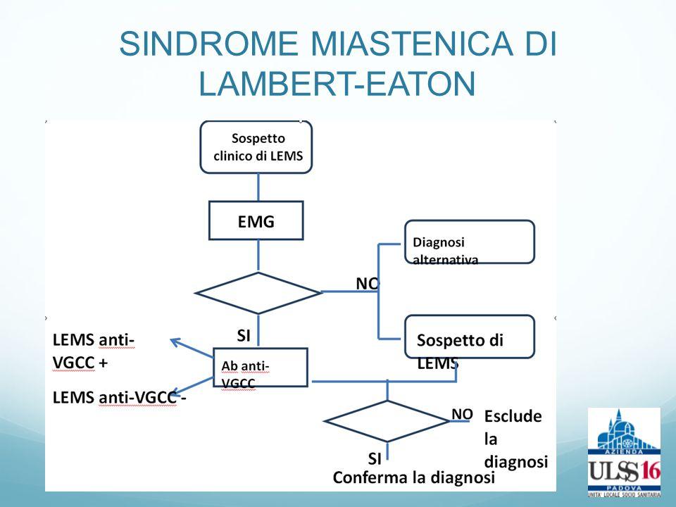 SINDROME MIASTENICA DI LAMBERT-EATON