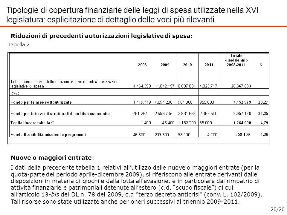 Tipologie di copertura finanziarie delle leggi di spesa utilizzate nella XVI legislatura: esplicitazione di dettaglio delle voci più rilevanti.