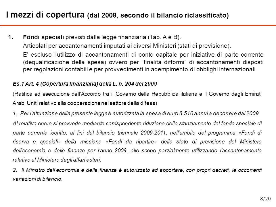 I mezzi di copertura (dal 2008, secondo il bilancio riclassificato)