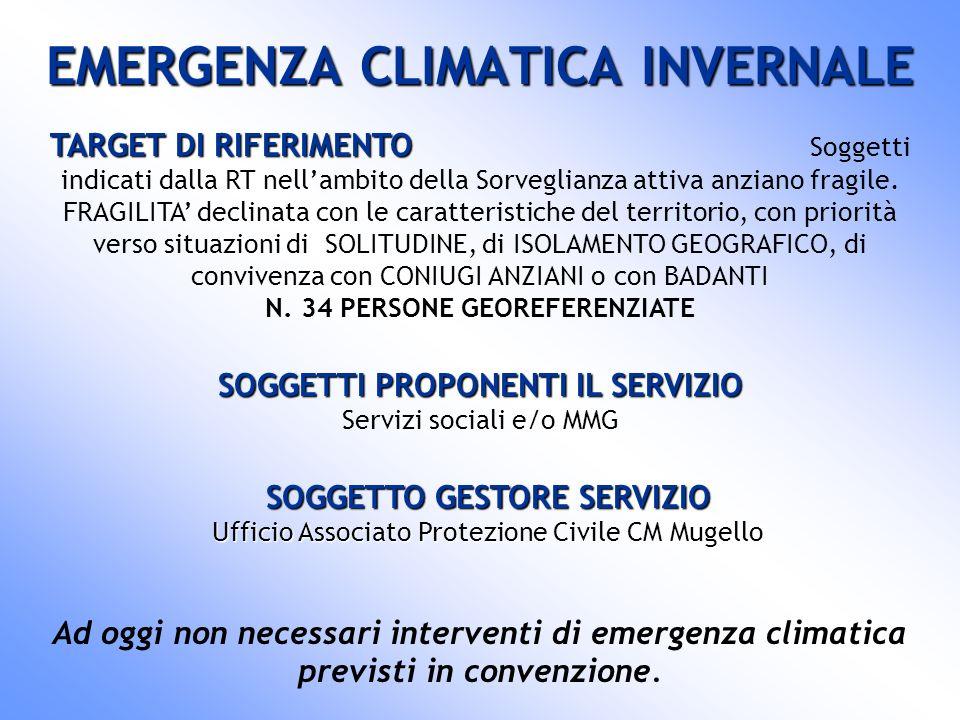 EMERGENZA CLIMATICA INVERNALE