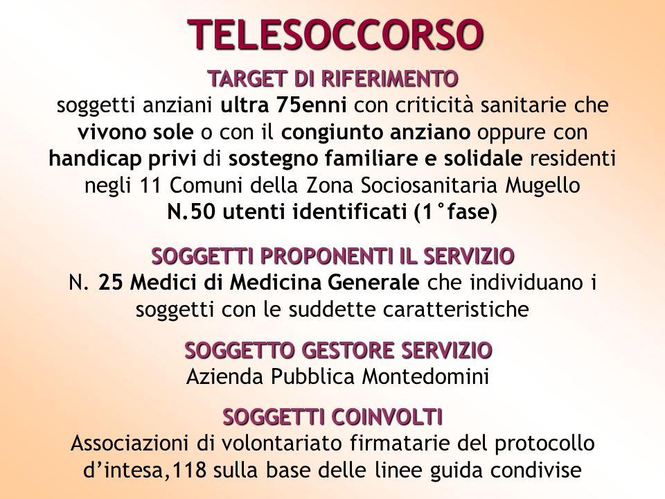 SOGGETTO GESTORE SERVIZIO Azienda Pubblica Montedomini