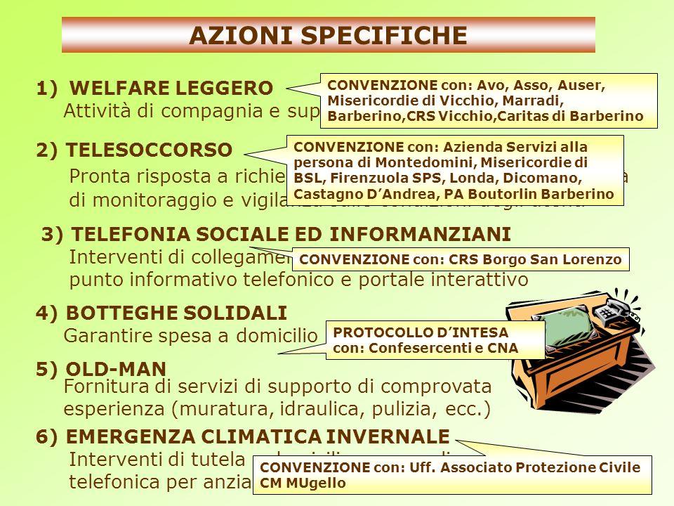 AZIONI SPECIFICHE WELFARE LEGGERO