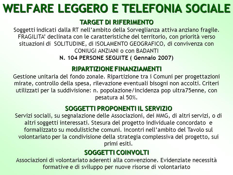 WELFARE LEGGERO E TELEFONIA SOCIALE
