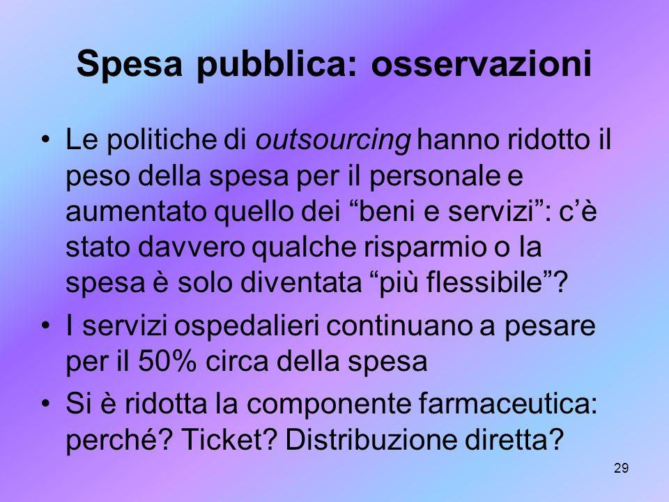 Spesa pubblica: osservazioni
