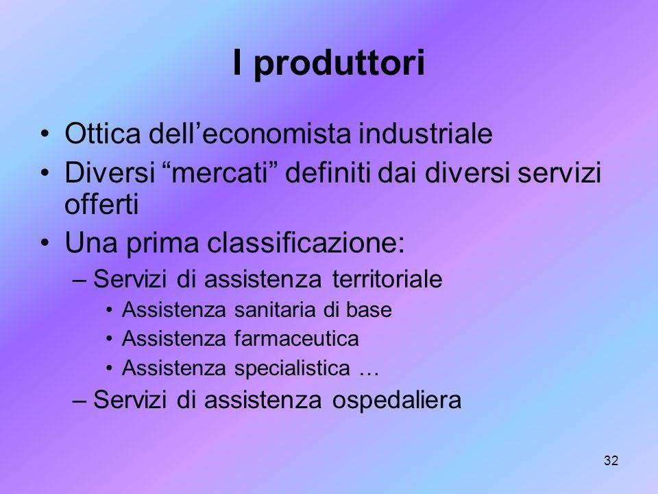 I produttori Ottica dell'economista industriale