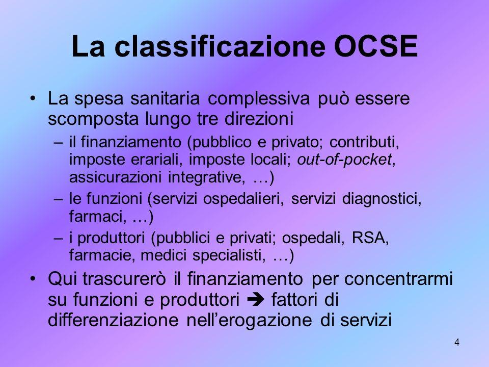 La classificazione OCSE