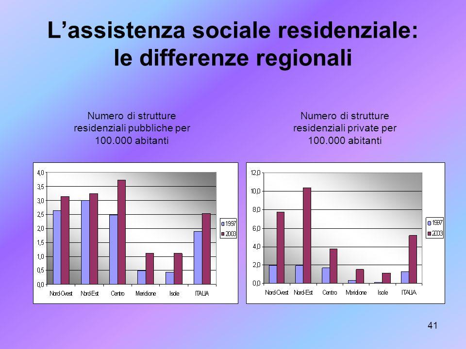 L'assistenza sociale residenziale: le differenze regionali