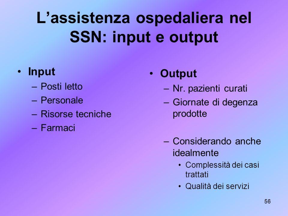 L'assistenza ospedaliera nel SSN: input e output
