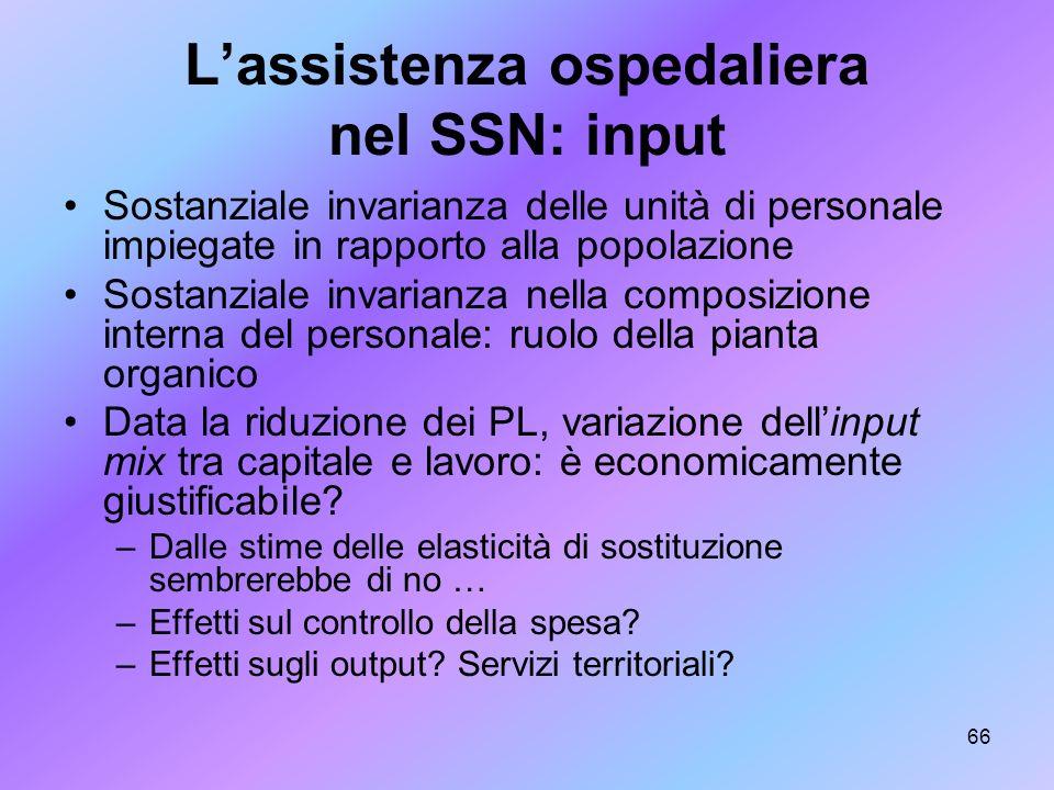 L'assistenza ospedaliera nel SSN: input