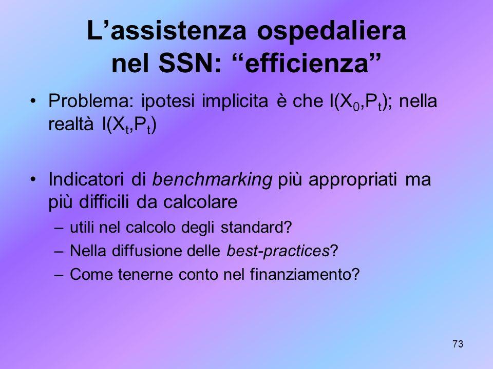 L'assistenza ospedaliera nel SSN: efficienza