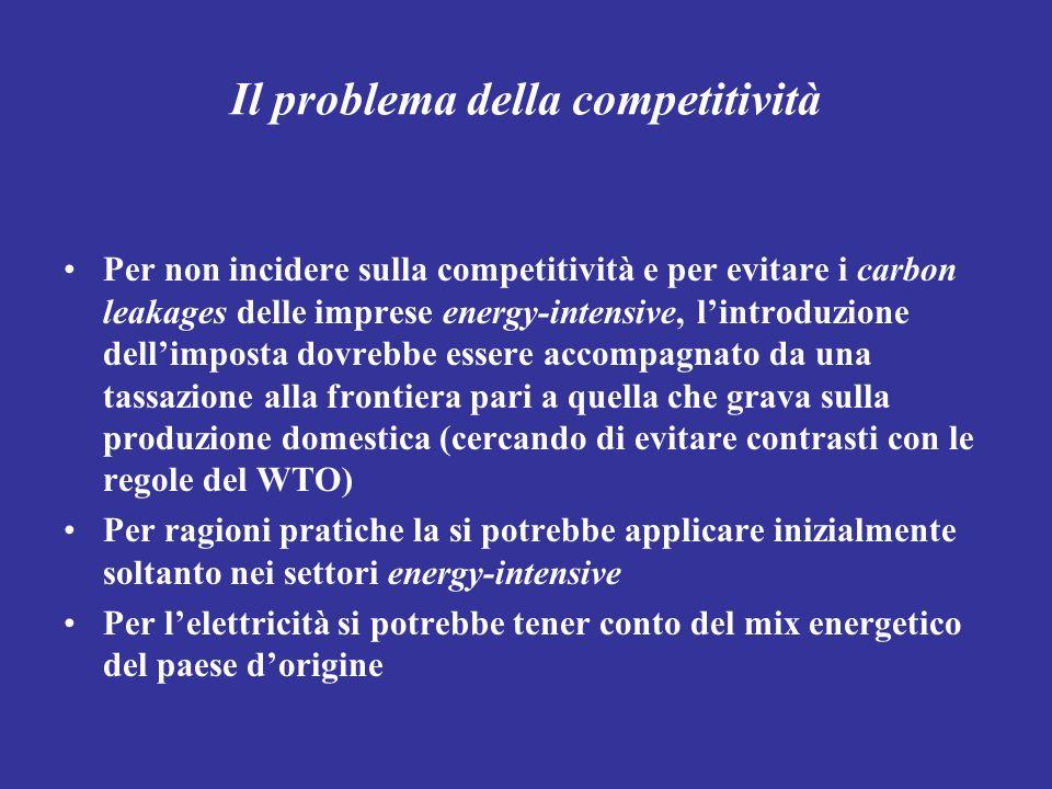 Il problema della competitività