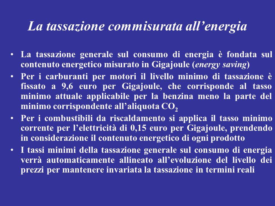 La tassazione commisurata all'energia