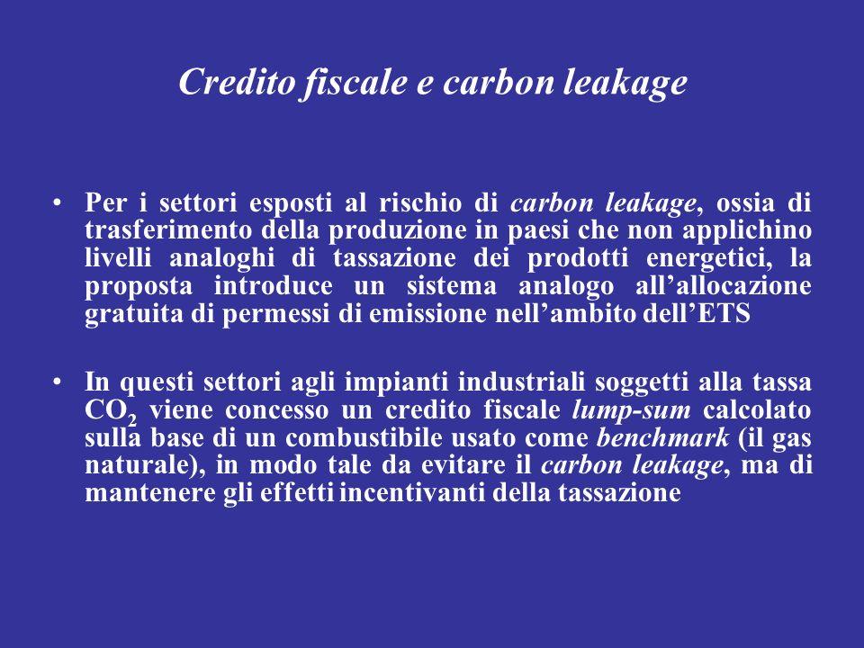 Credito fiscale e carbon leakage