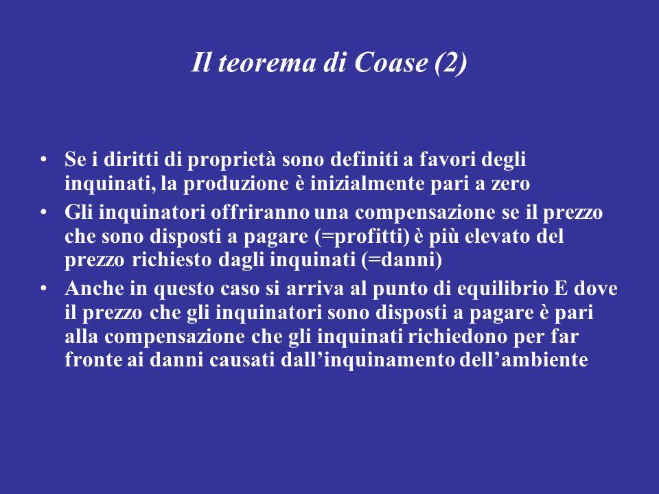 Il teorema di Coase (2) Se i diritti di proprietà sono definiti a favori degli inquinati, la produzione è inizialmente pari a zero.