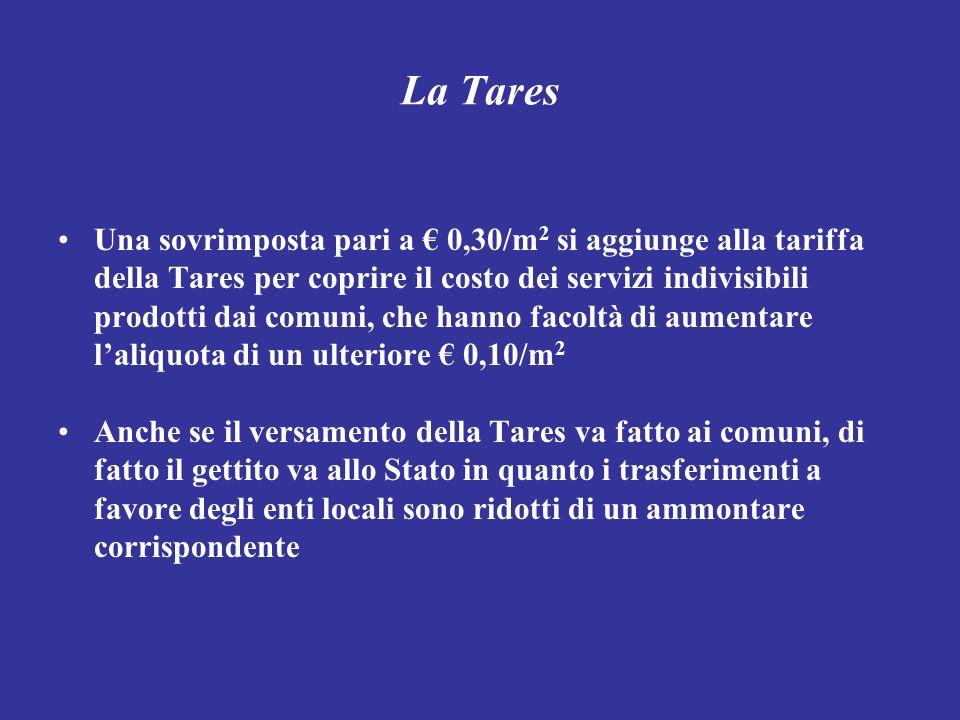 La Tares
