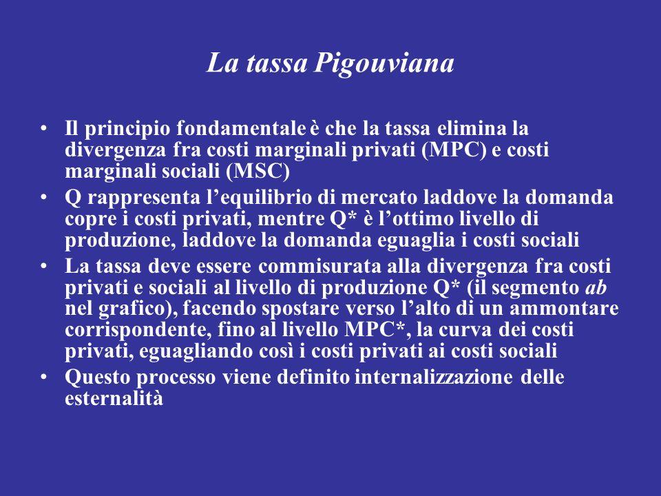 La tassa Pigouviana Il principio fondamentale è che la tassa elimina la divergenza fra costi marginali privati (MPC) e costi marginali sociali (MSC)