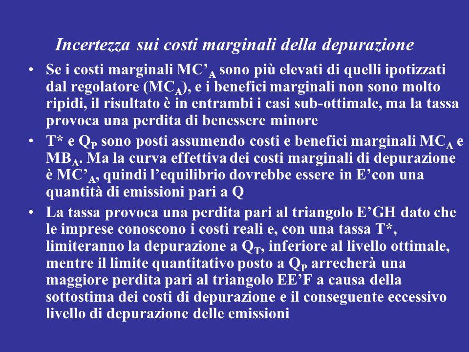 Incertezza sui costi marginali della depurazione