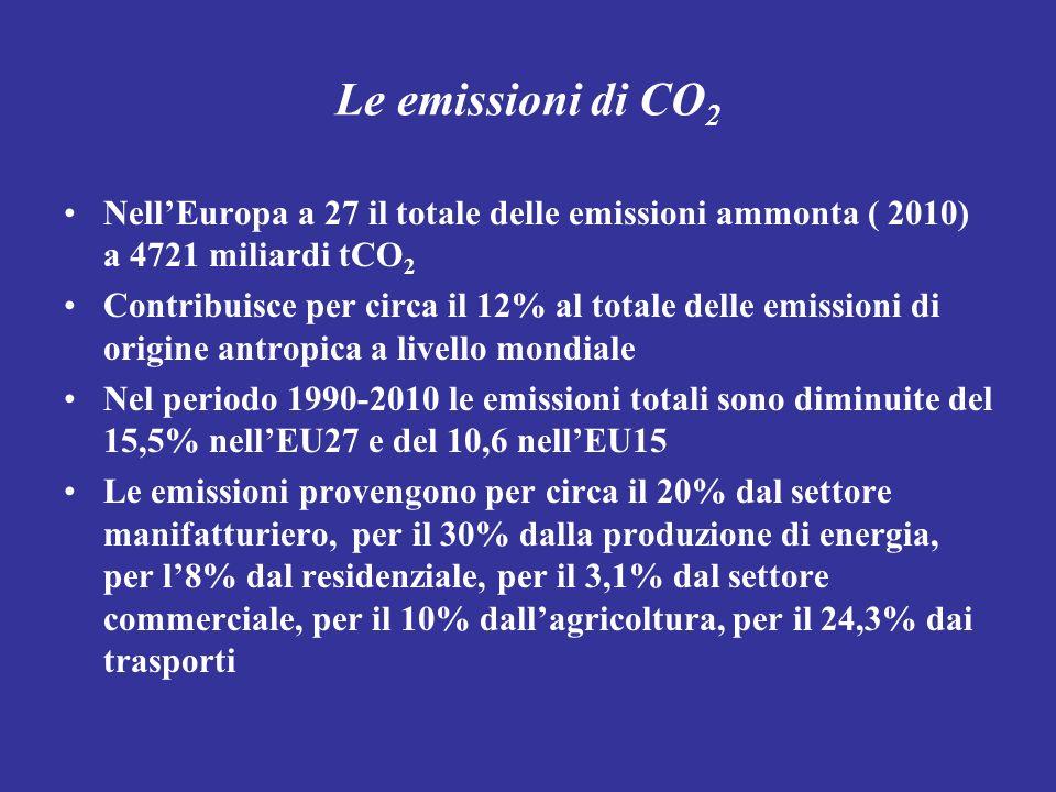 Le emissioni di CO2 Nell'Europa a 27 il totale delle emissioni ammonta ( 2010) a 4721 miliardi tCO2.