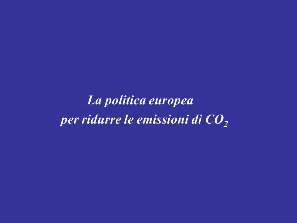 La politica europea per ridurre le emissioni di CO2