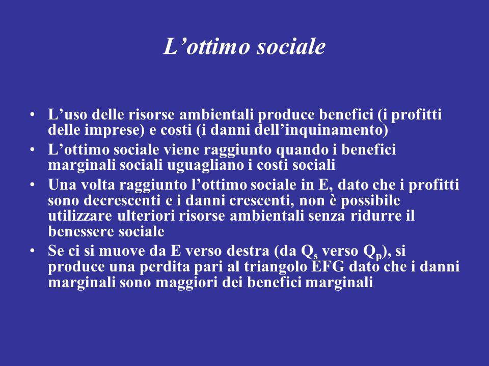 L'ottimo sociale L'uso delle risorse ambientali produce benefici (i profitti delle imprese) e costi (i danni dell'inquinamento)