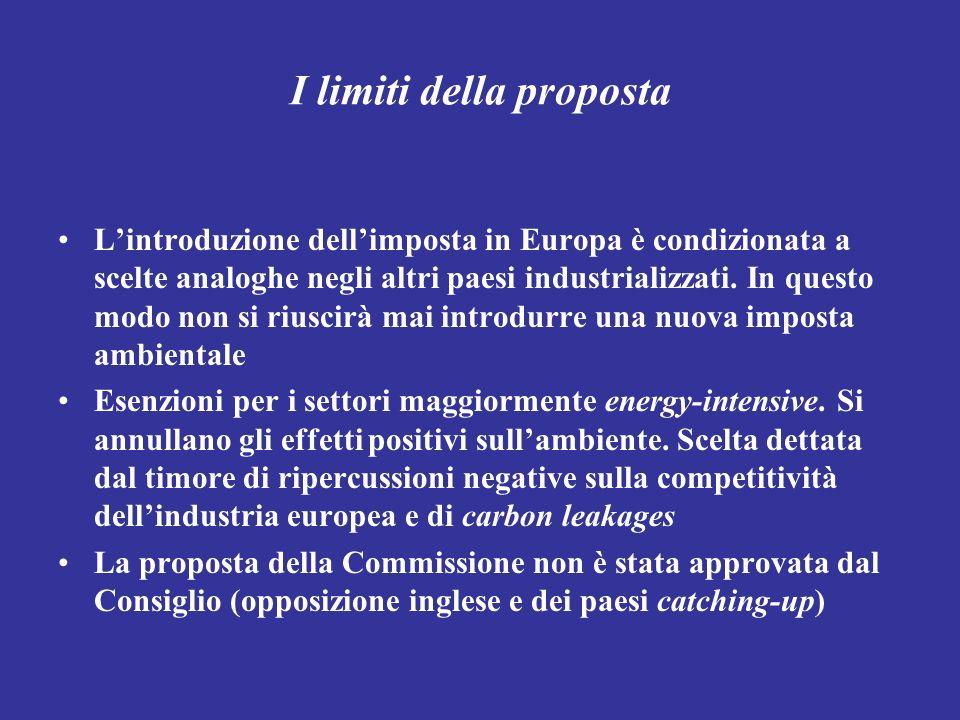 I limiti della proposta