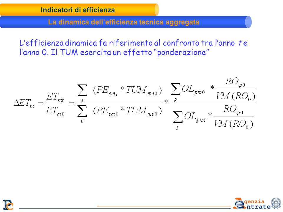Indicatori di efficienza La dinamica dell'efficienza tecnica aggregata