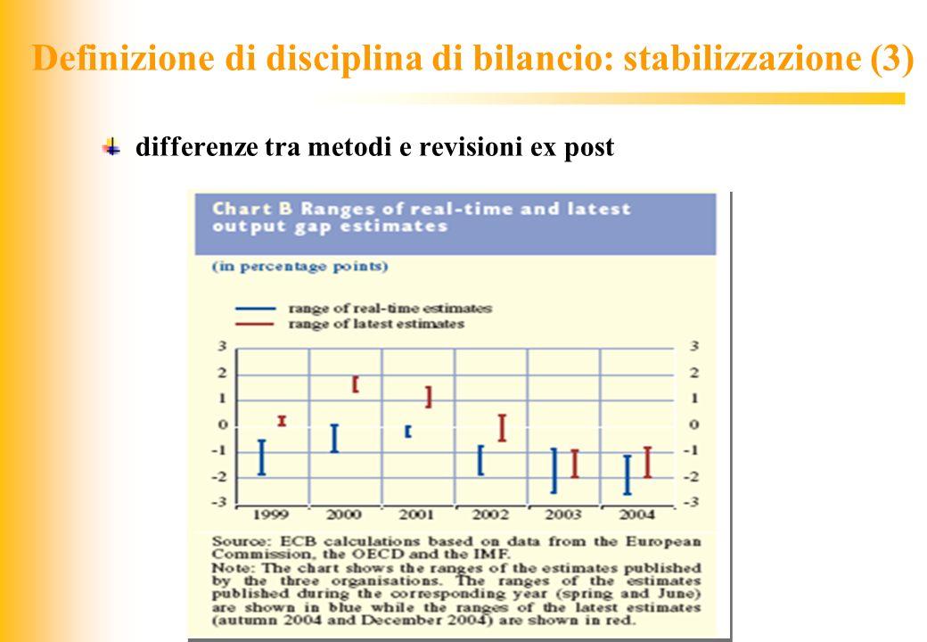Definizione di disciplina di bilancio: stabilizzazione (3)