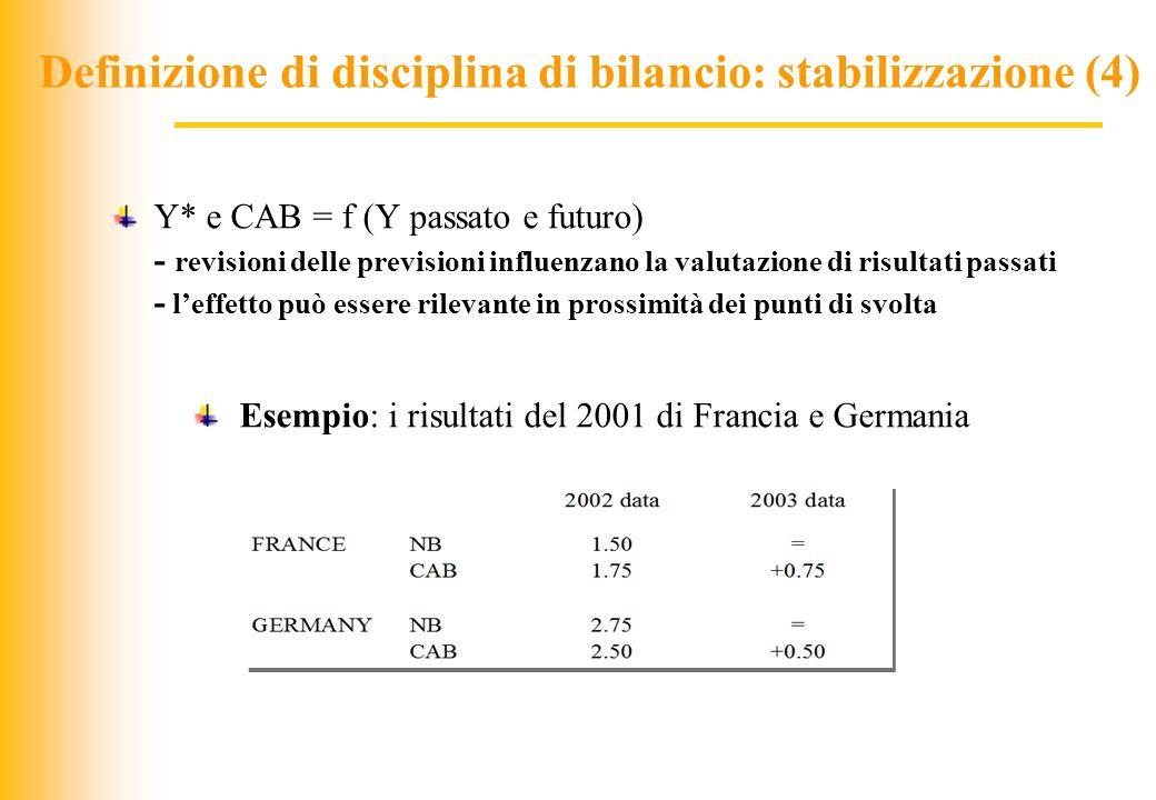 Definizione di disciplina di bilancio: stabilizzazione (4)