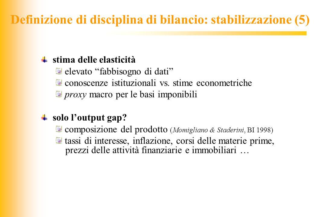 Definizione di disciplina di bilancio: stabilizzazione (5)
