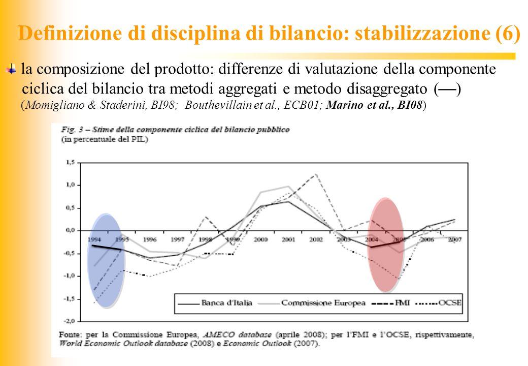Definizione di disciplina di bilancio: stabilizzazione (6)