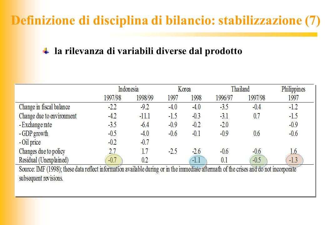 Definizione di disciplina di bilancio: stabilizzazione (7)