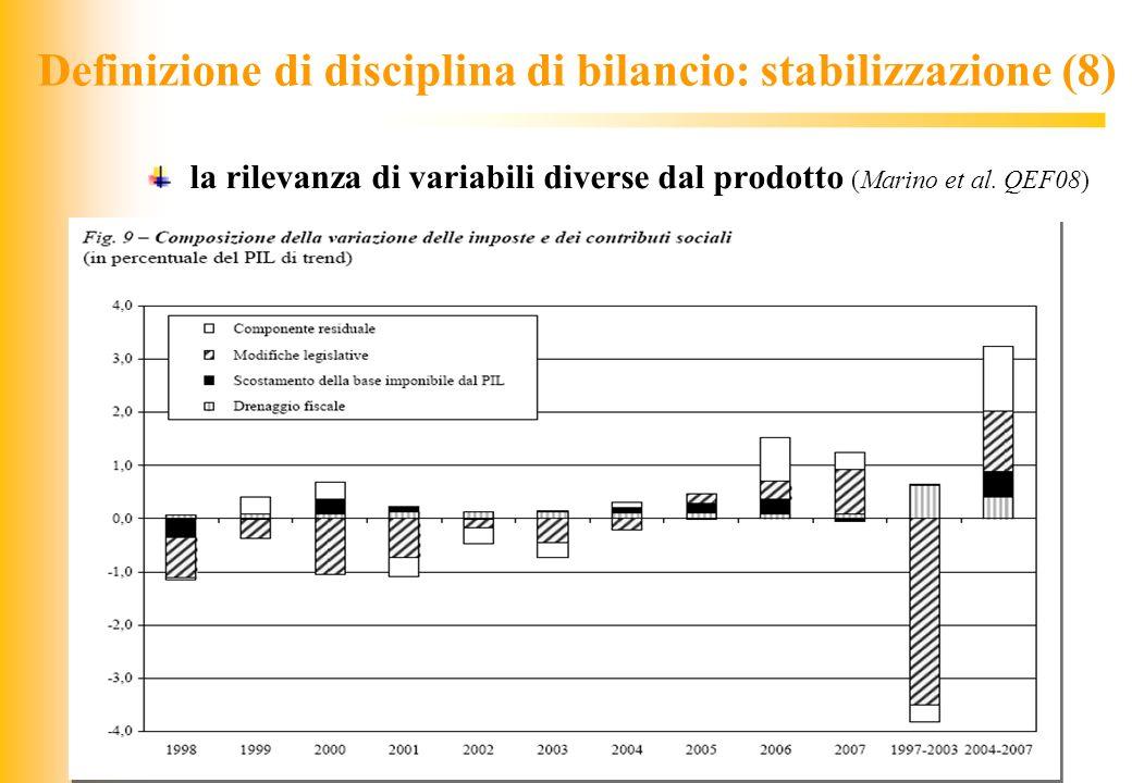 Definizione di disciplina di bilancio: stabilizzazione (8)