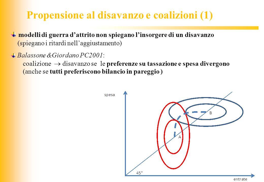 Propensione al disavanzo e coalizioni (1)