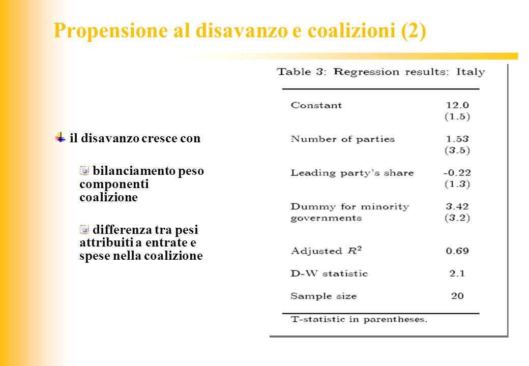 Propensione al disavanzo e coalizioni (2)