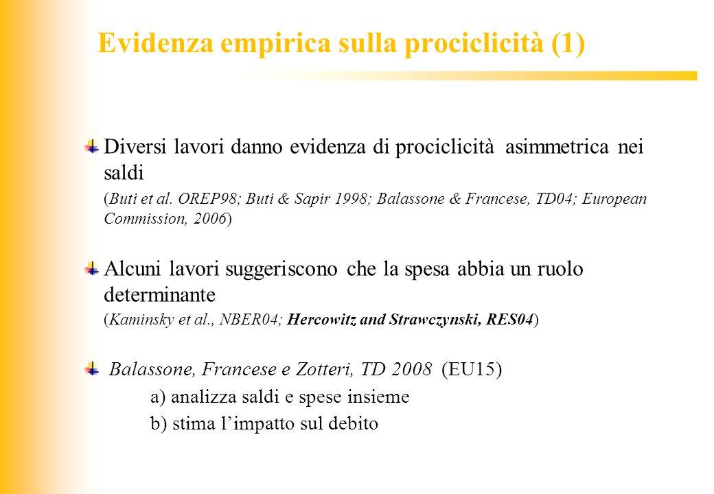 Evidenza empirica sulla prociclicità (1)
