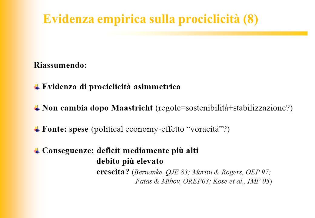 Evidenza empirica sulla prociclicità (8)