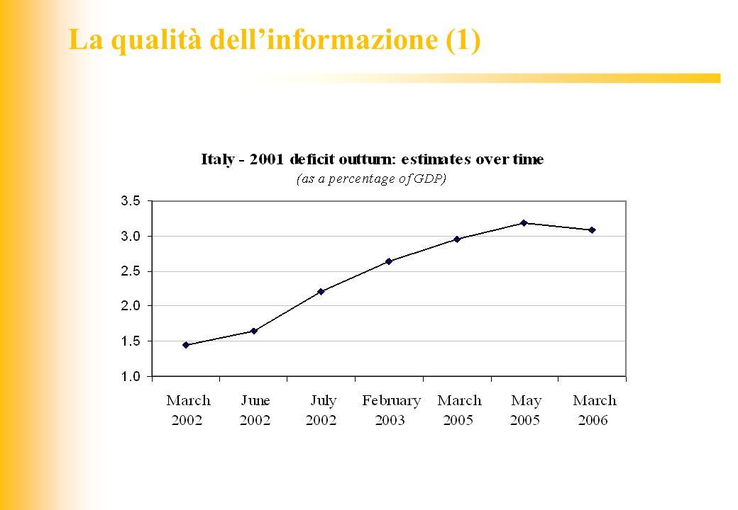 La qualità dell'informazione (1)