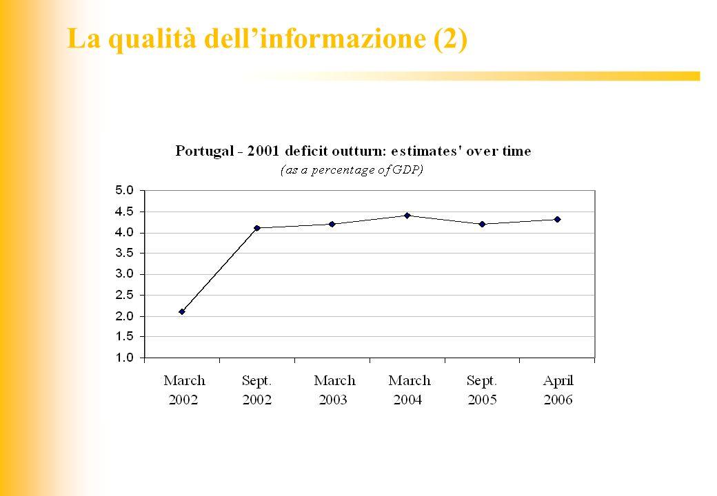 La qualità dell'informazione (2)